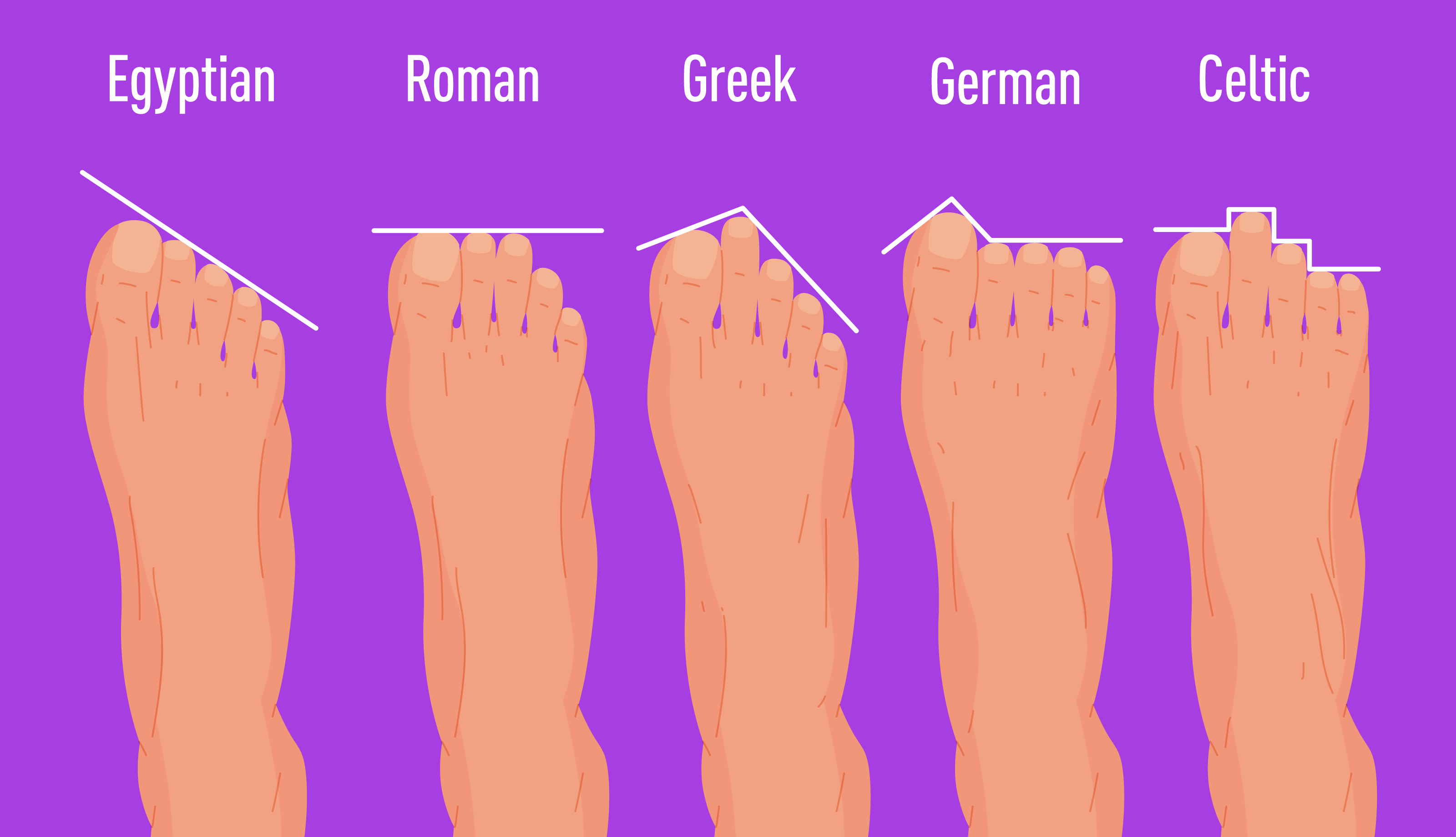 2020-08-20-1-Feet-genom-caveman
