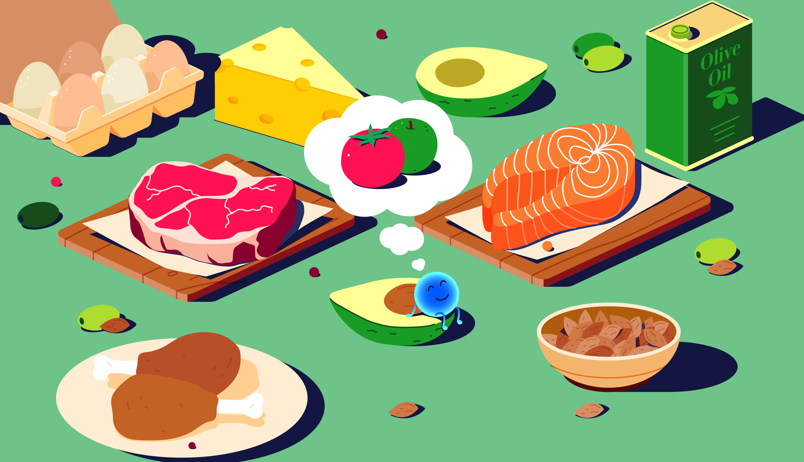 2019-09-13--Ketogenic-diet